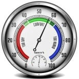 Picture of a hygrometer